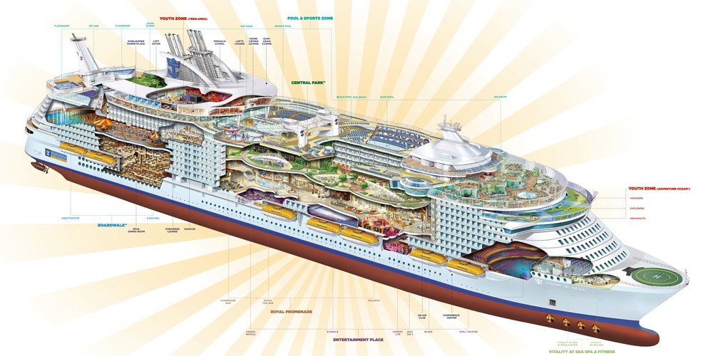 מפת האוניה Oasis of the Seas